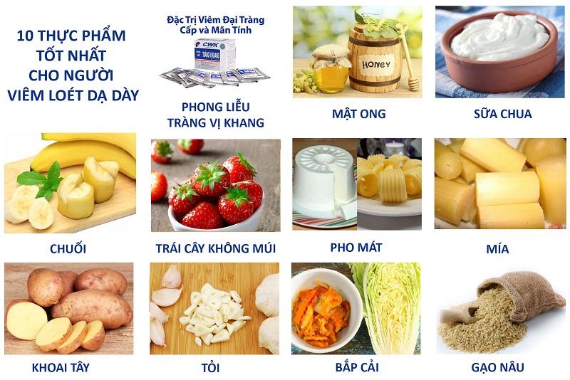 Ăn gì để tiêu hóa tốt